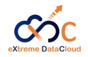 eXtreme-DataCloud